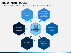 Recruitment Policies PPT Slide 1