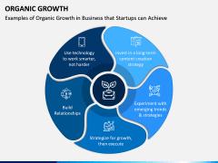 Organic Growth PPT Slide 3
