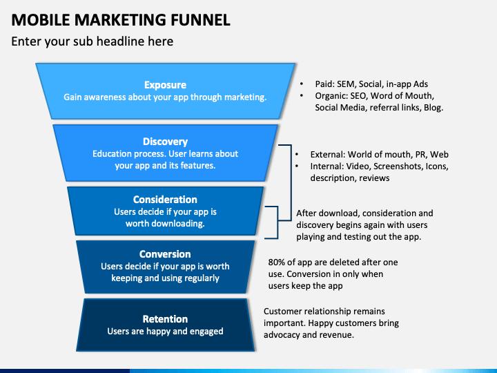Mobile Marketing Funnel PPT Slide 1