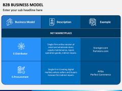 B2B Business Model PPT Slide 3