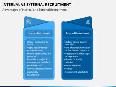 Internal Vs External Recruitment PPT Slide 4