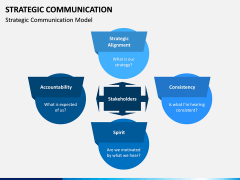 Strategic Communication PPT Slide 2