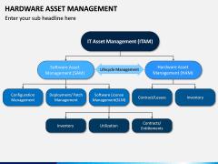 Hardware Asset Management PPT Slide 6