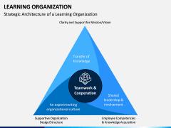 Learning Organization PPT Slide 8