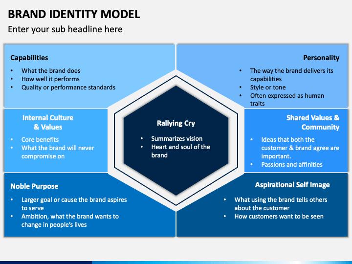 Brand Identity Model PPT Slide 1