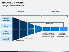 innovation Pipeline PPT Slide 3