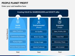 People Planet Profit PPT Slide 2