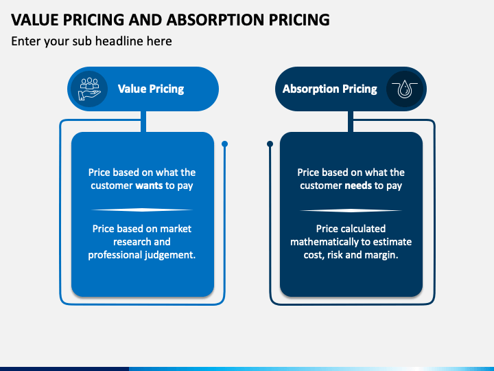 Value Pricing and Absorption Pricing PPT Slide 1