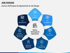 Job Design PPT Slide 8