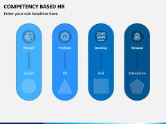 Competency Based HR PPT Slide 5