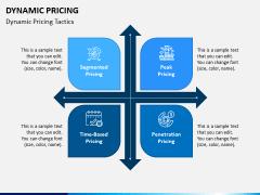Dynamic Pricing PPT Slide 4