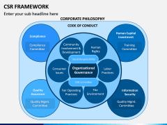 CSR Framework PPT Slide 9