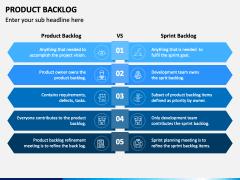 Product Backlog PPT Slide 6