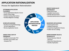 Application Rationalization PPT Slide 8
