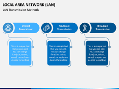 Local Area Network (LAN) PPT Slide 2
