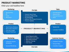 Product Marketing PPT Slide 2