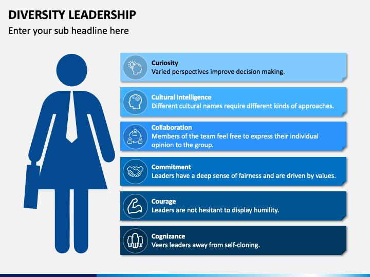Diversity Leadership PPT Slide 1