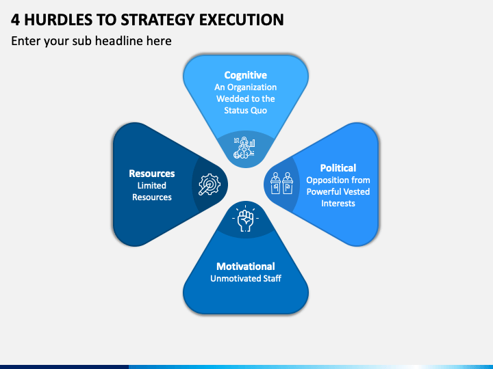 4 Hurdles To Strategy Execution PPT Slide 1