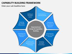 Capability Building PPT Slide 2