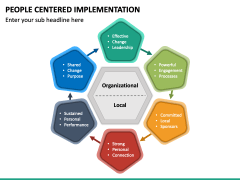 People Centered Implementation PPT Slide 3