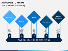 Approach to Market PPT Slide 3