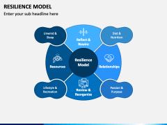 Resilience Model PPT Slide 6