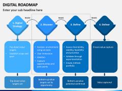 Digital Roadmap PPT Slide 8