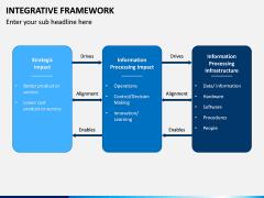 Integrative Framework PPT Slide 6