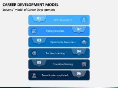 Career Development Model PPT Slide 10