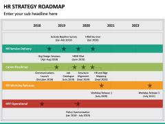 HR Strategy Roadmap PPT Slide 12