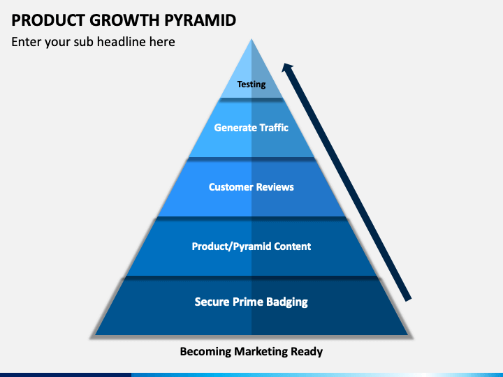 Product Growth Pyramid PPT Slide 1