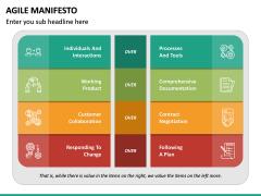Agile Manifesto PPT Slide 4