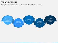 Strategic Focus PPT Slide 12