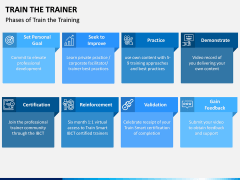 Train The Trainer PPT Slide 4