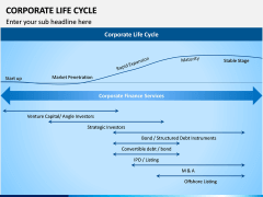 Corporate Lifecycle PPT Slide 4