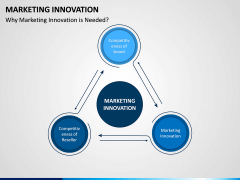 Marketing Innovation PPT Slide 2