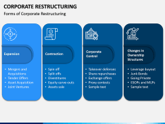Corporate Restructuring PPT Slide 7