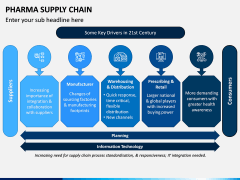 Pharma Supply Chain PPT Slide 4