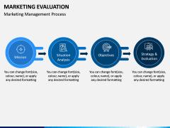 Marketing Evaluation PPT Slide 8