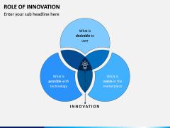 Role of Innovation PPT Slide 1