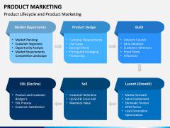 Product Marketing PPT Slide 8