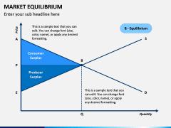 Market Equilibrium PPT Slide 5