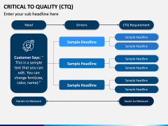 Critical to Quality (CTQ) PPT Slide 7