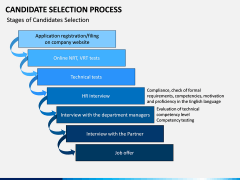 Candidate Selection Process PPT Slide 2