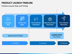 Product Launch Timeline PPT Slide 2