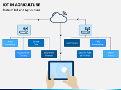 IoT in Agriculture PPT Slide 1