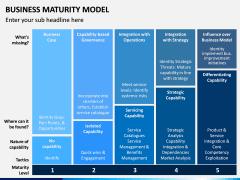 Business Maturity Model PPT Slide 5
