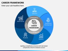 Career Framework PPT Slide 1
