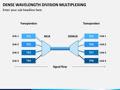 DWDM PPT Slide 5