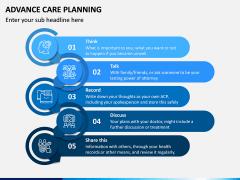 Advance Care Planning PPT Slide 4
